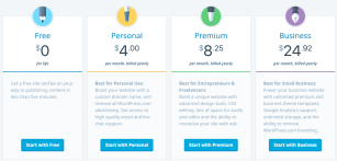 WordPress-com-Pricing-Plans
