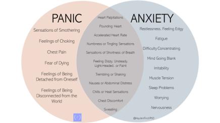 PanicAttack2